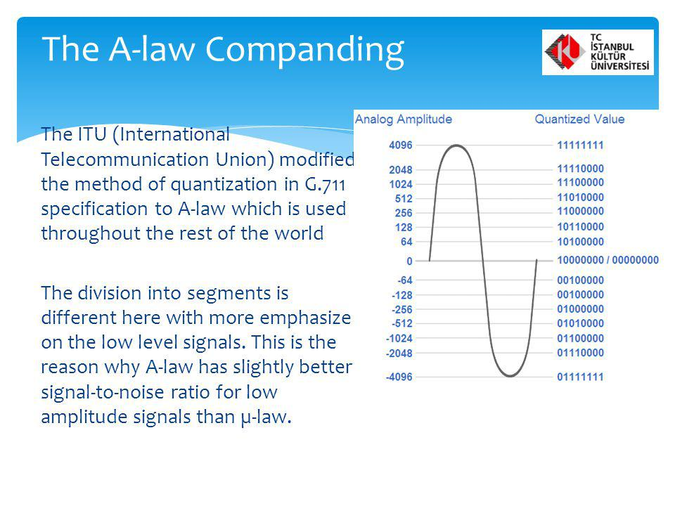 The A-law Companding