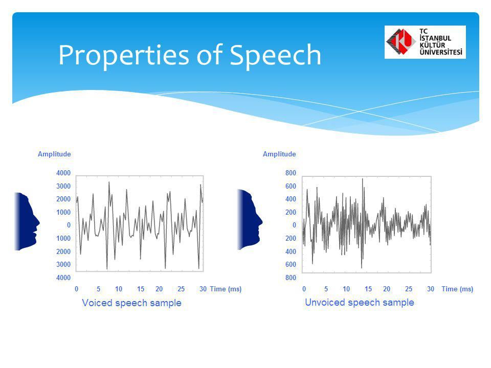 Properties of Speech
