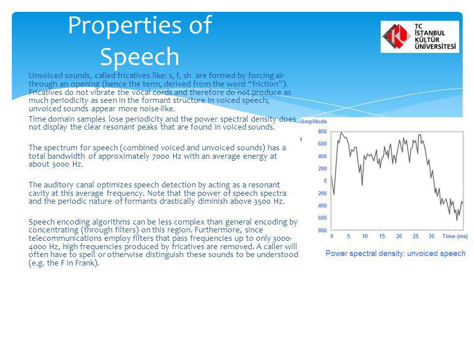 Properties of Speech