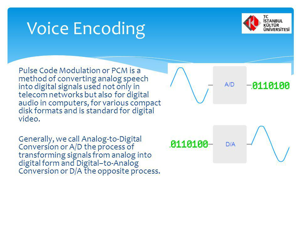 Voice Encoding