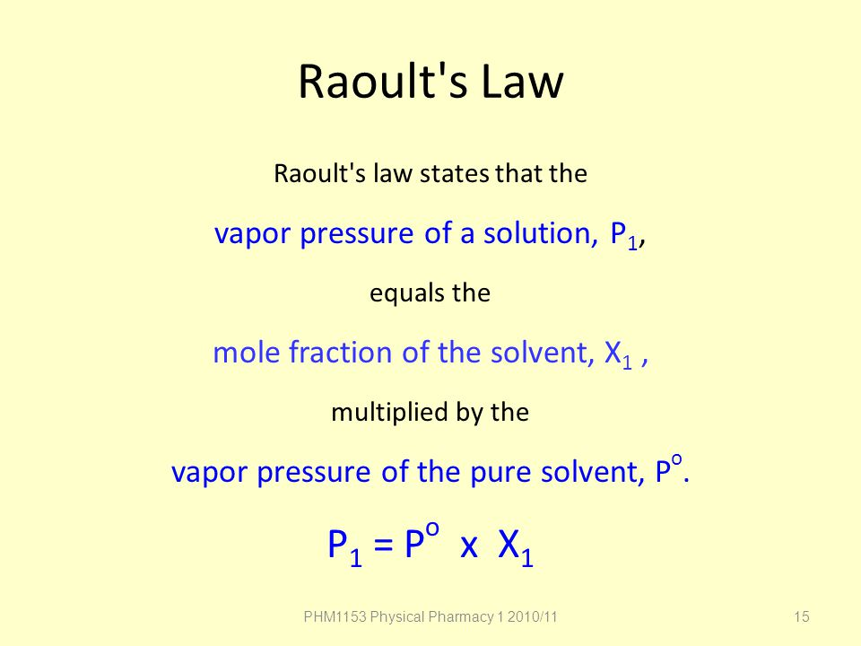 Raoult s Law P1 = Po x X1 vapor pressure of a solution, P1,