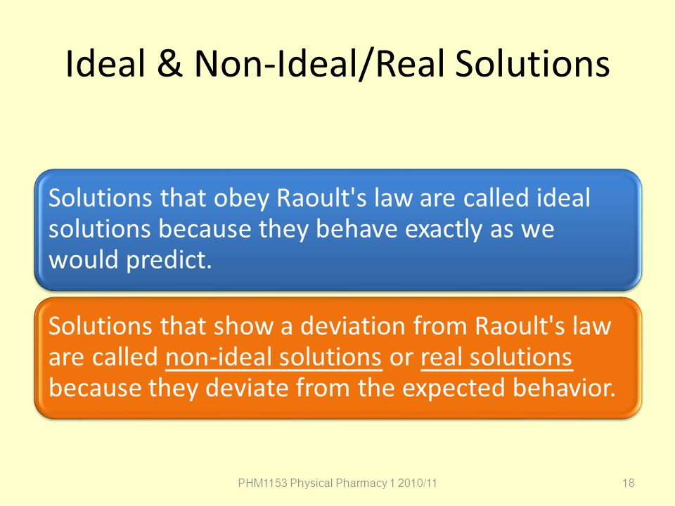 Ideal & Non-Ideal/Real Solutions