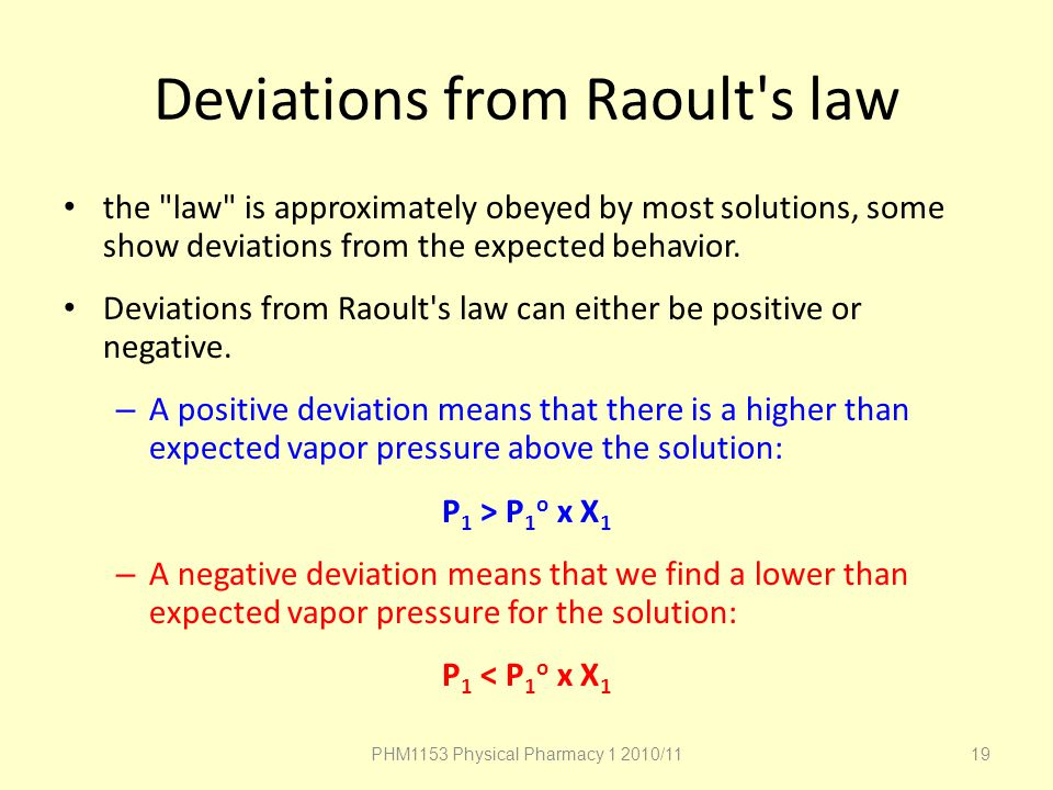 Deviations from Raoult s law