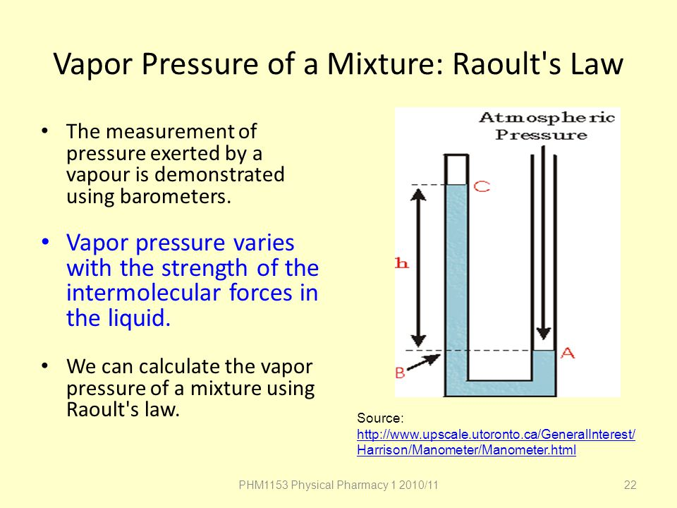 Vapor Pressure of a Mixture: Raoult s Law