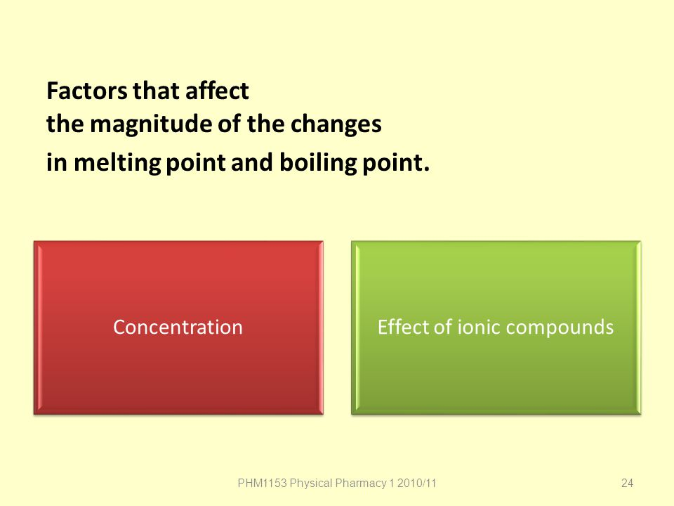 Factors that affect the magnitude of the changes in melting point and boiling point.