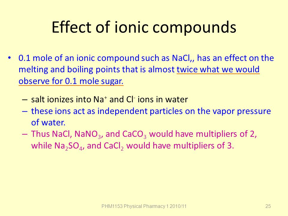 Effect of ionic compounds