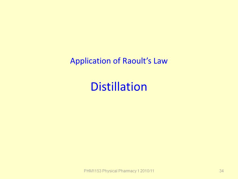 Application of Raoult's Law Distillation