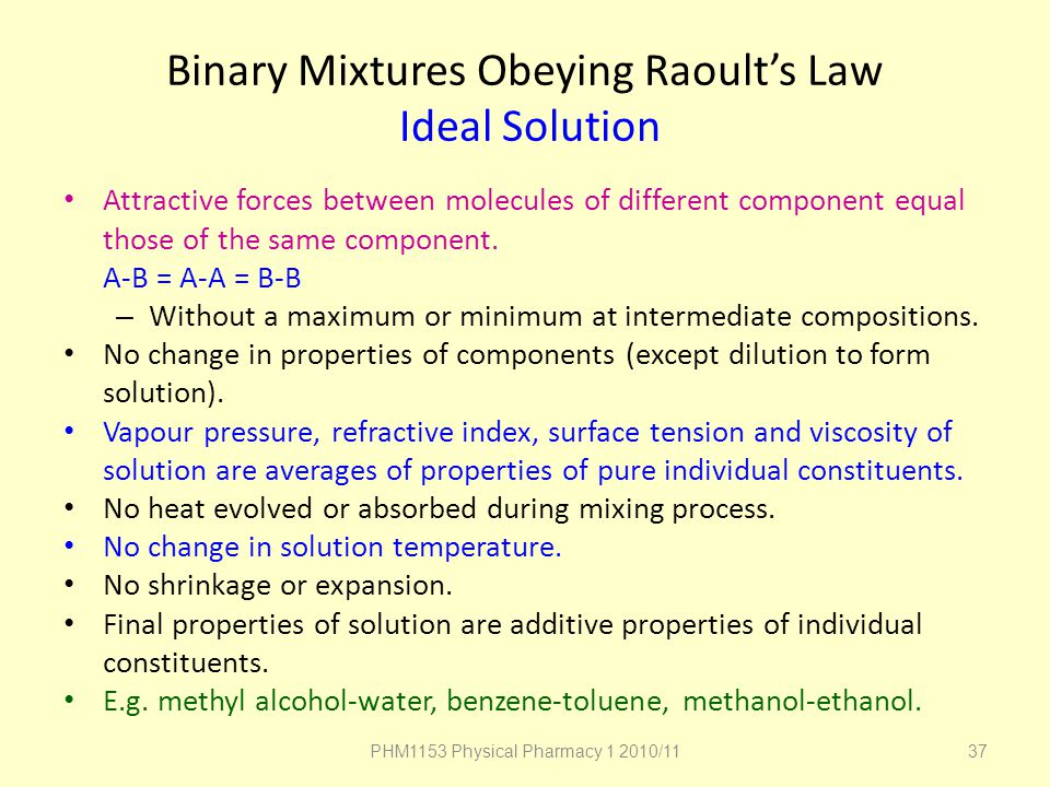 Binary Mixtures Obeying Raoult's Law Ideal Solution