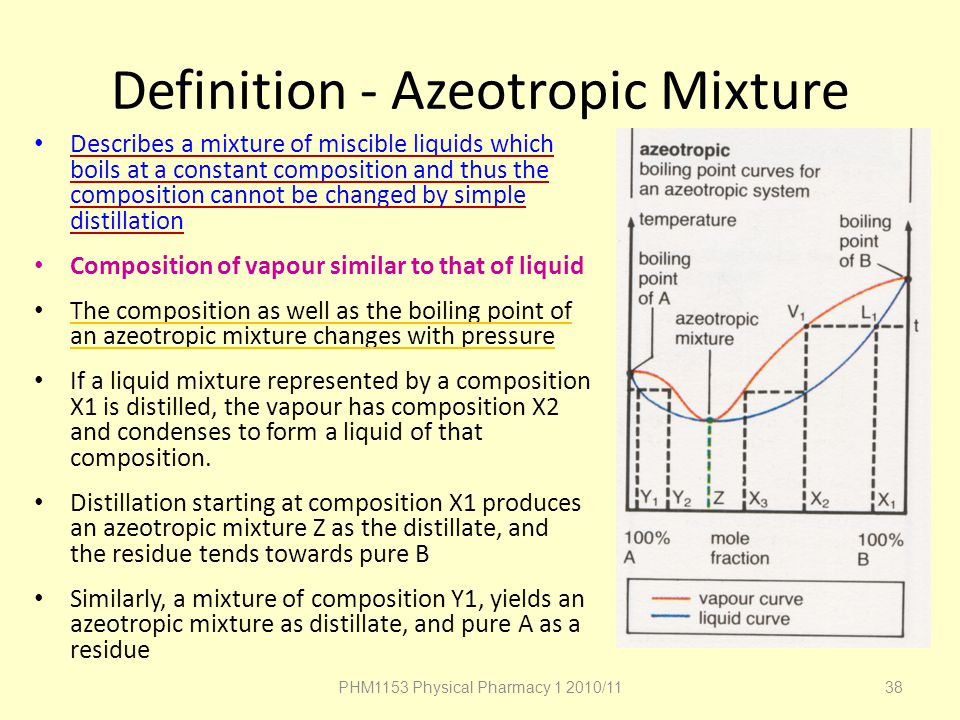 a study of azeotrope and acetone chloroform Mixtures, or simply azeotropes the composition is usually expressed as mole fractions, where x 1 6 6 azeotropic data for binary mixtures c h propyl formate.