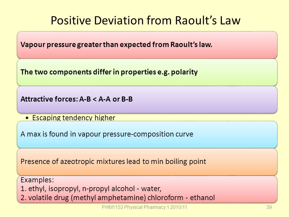 Positive Deviation from Raoult's Law