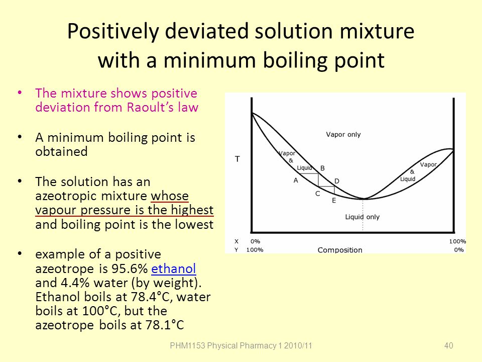 Positively deviated solution mixture with a minimum boiling point