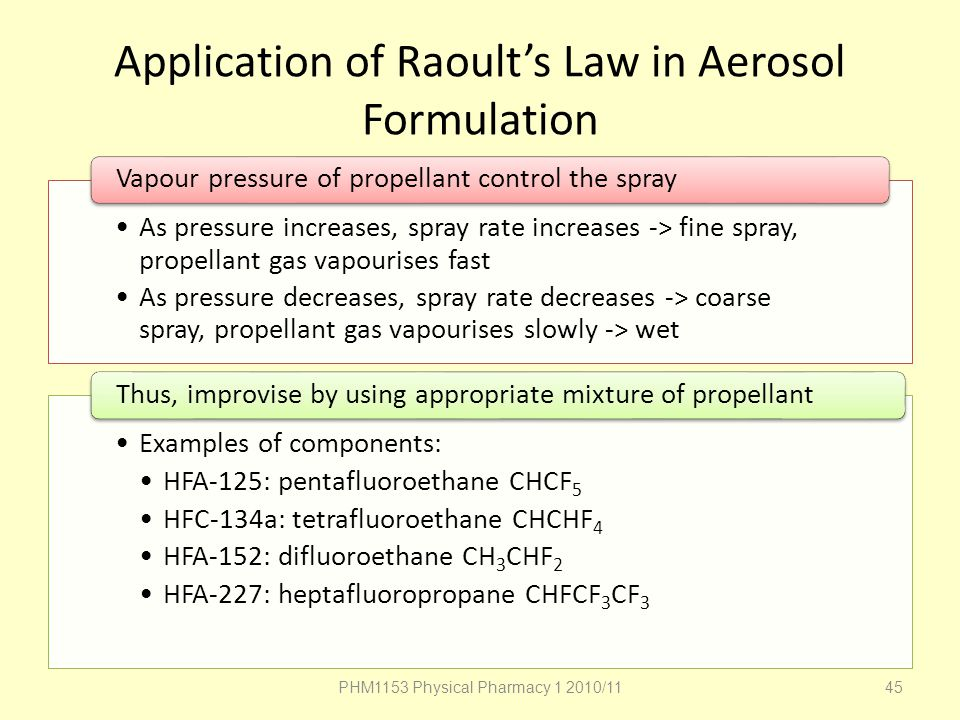 Application of Raoult's Law in Aerosol Formulation