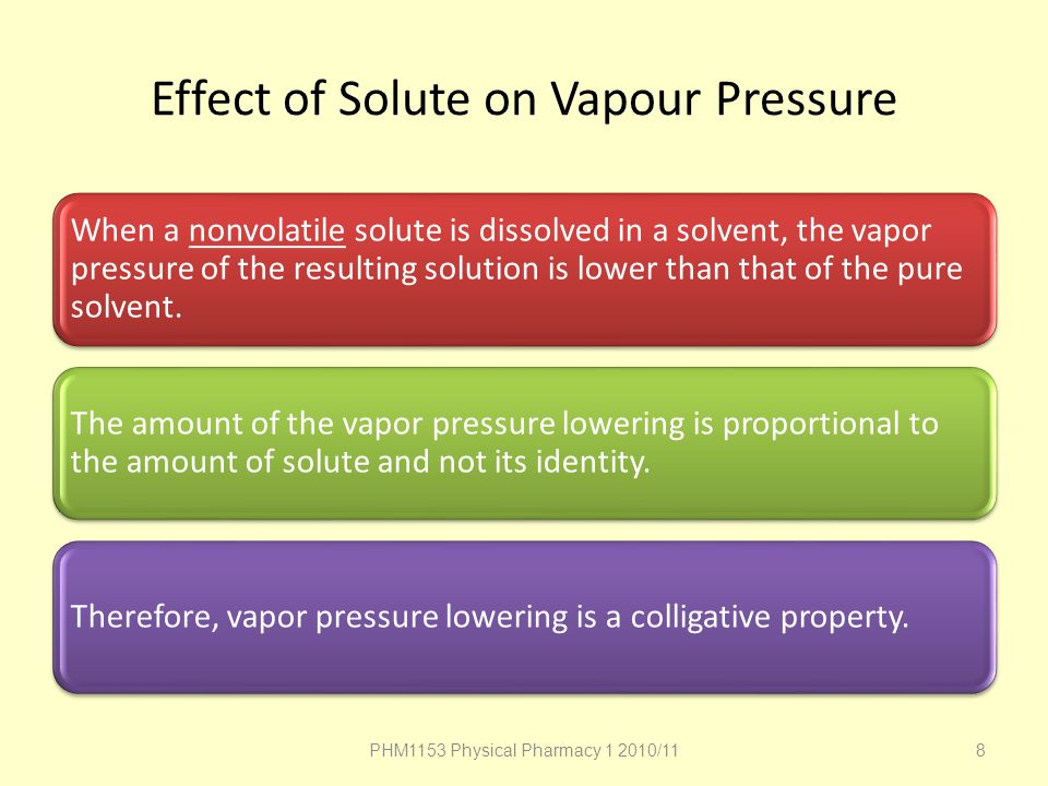 Effect of Solute on Vapour Pressure