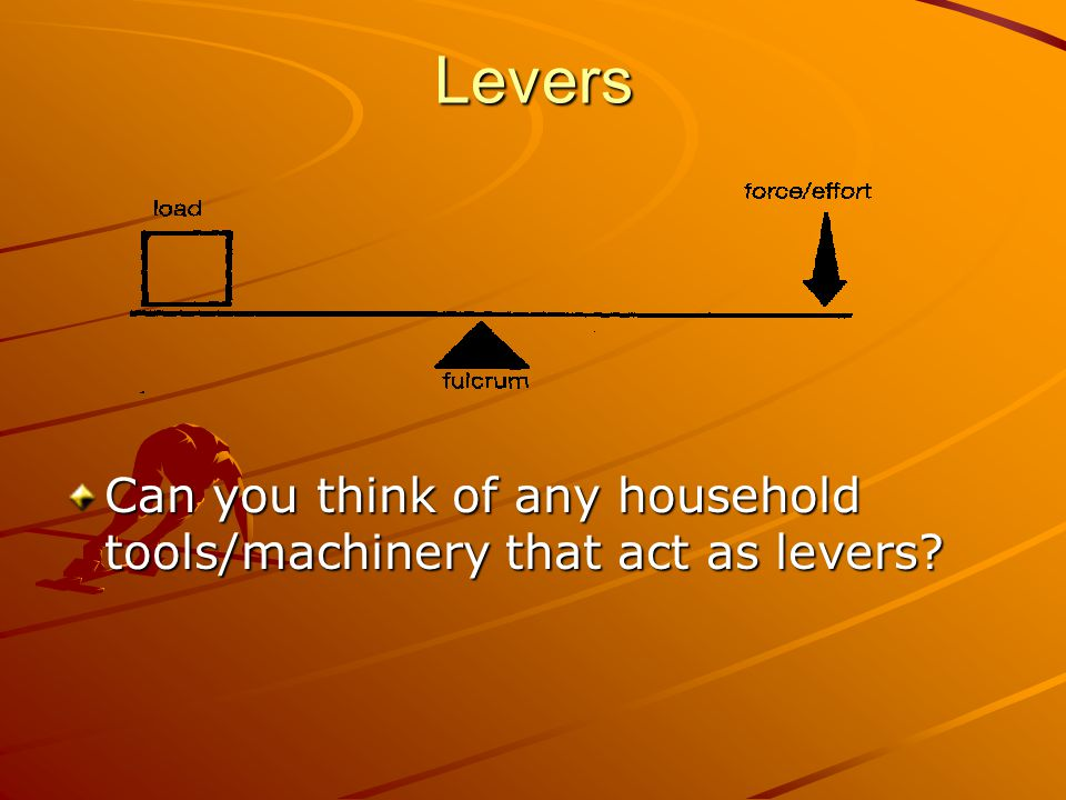 Levers Can you think of any household tools/machinery that act as levers