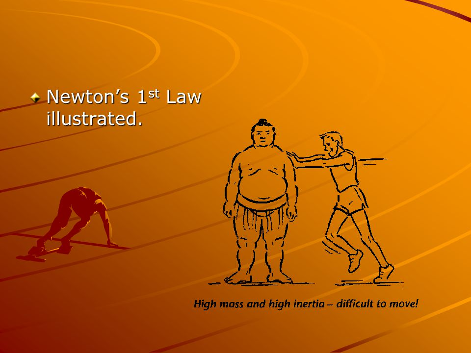 Newton's 1st Law illustrated.