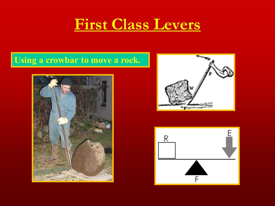 First Class Levers Using a crowbar to move a rock.