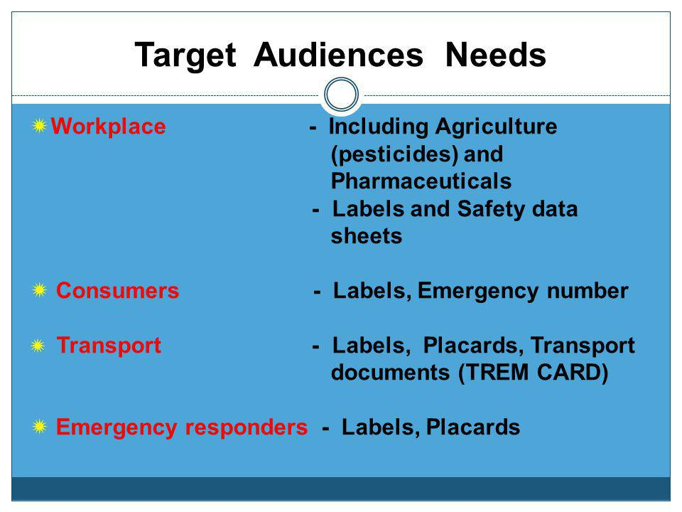 Target Audiences Needs