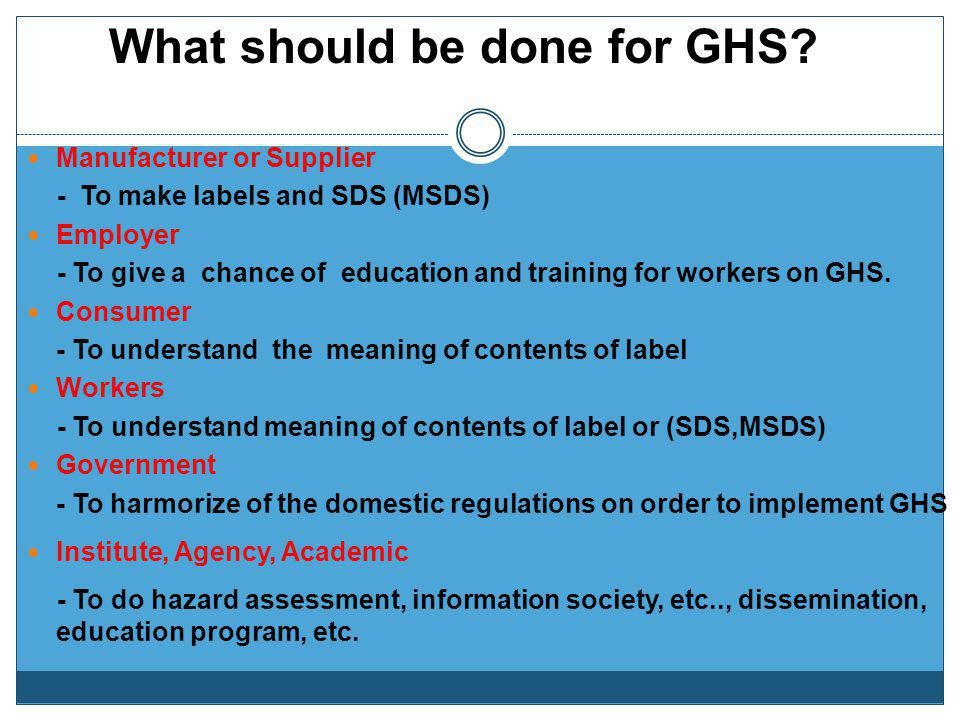 What should be done for GHS