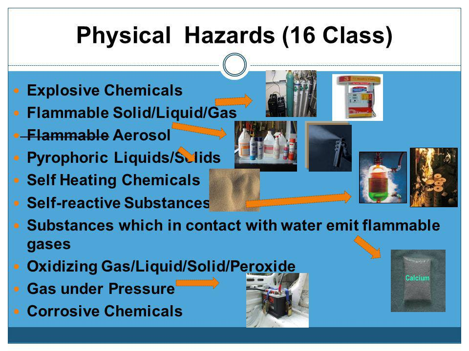 Physical Hazards (16 Class)