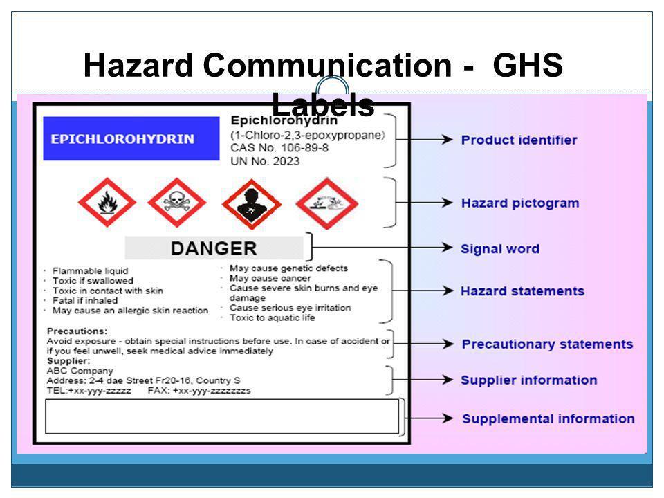 Hazard Communication - GHS Labels