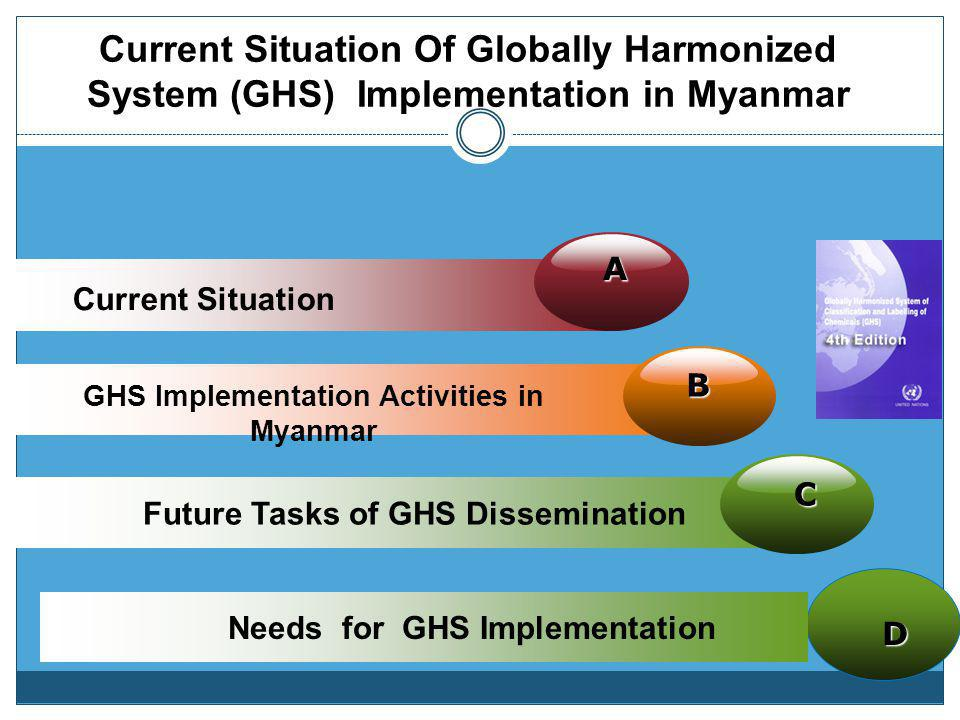 Current Situation Of Globally Harmonized System (GHS) Implementation in Myanmar