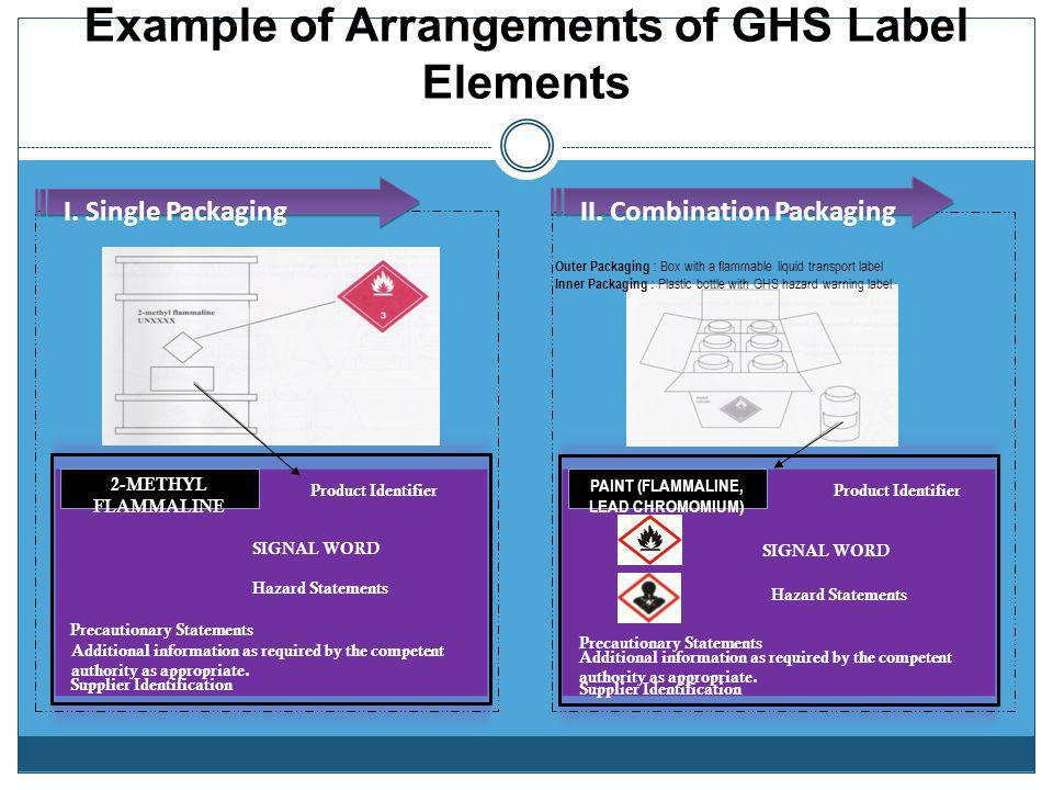 Example of Arrangements of GHS Label Elements