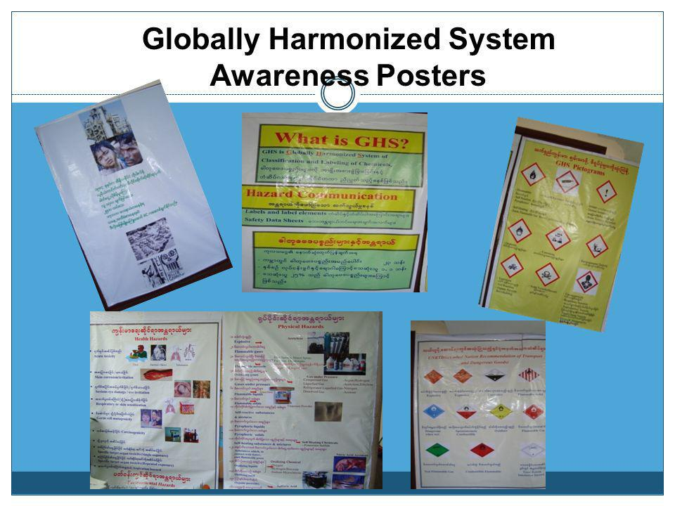 Globally Harmonized System Awareness Posters
