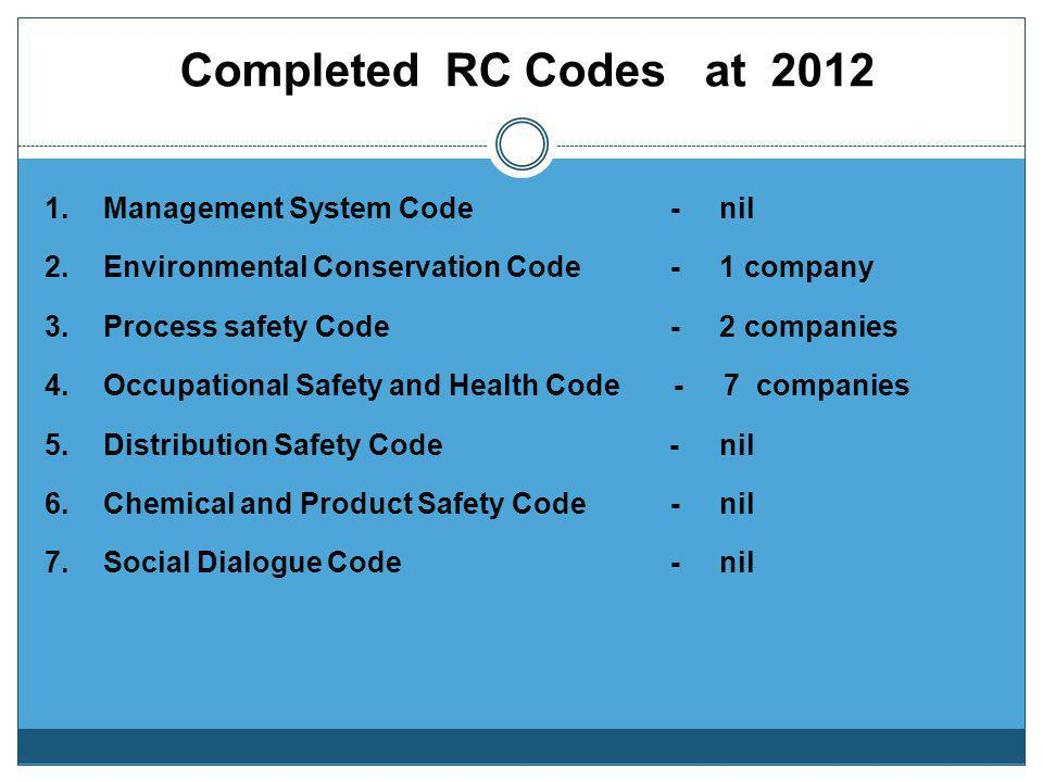 Completed RC Codes at 2012 Management System Code - nil