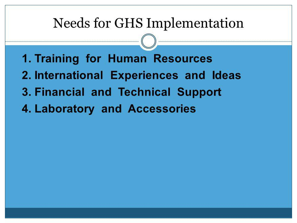 Needs for GHS Implementation
