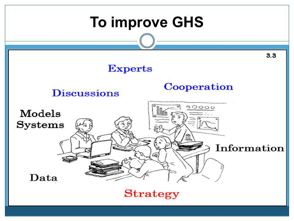 To improve GHS