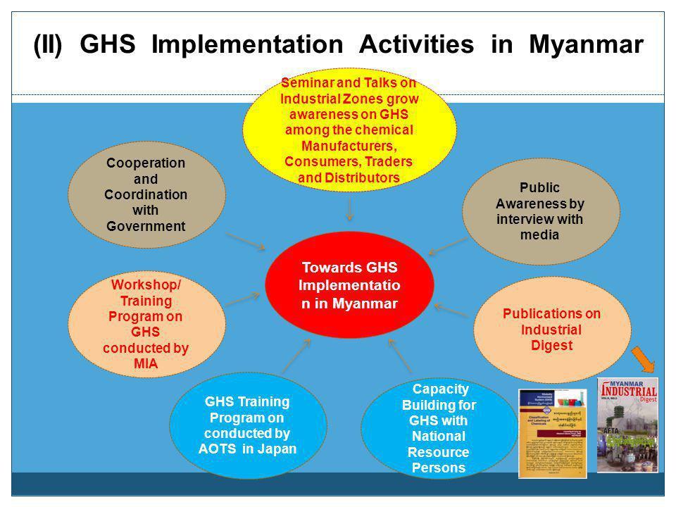 (II) GHS Implementation Activities in Myanmar