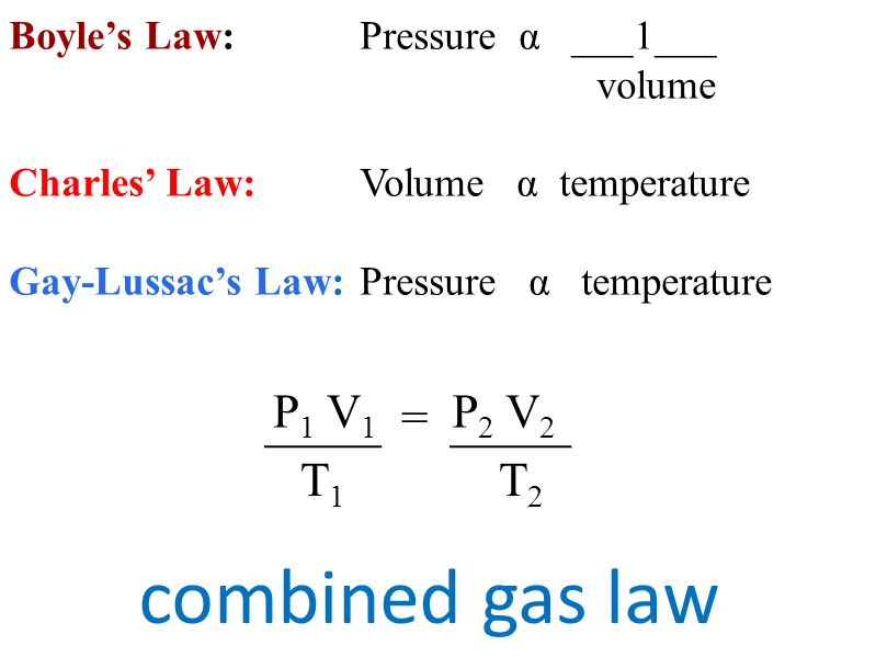 combined gas law P1 V1 = P2 V2 T1 T2 Boyle's Law: Pressure α ___1___