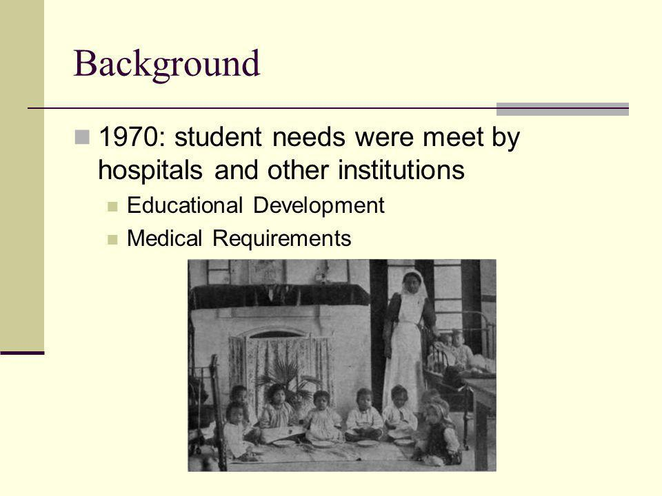 Background 1970: student needs were meet by hospitals and other institutions. Educational Development.