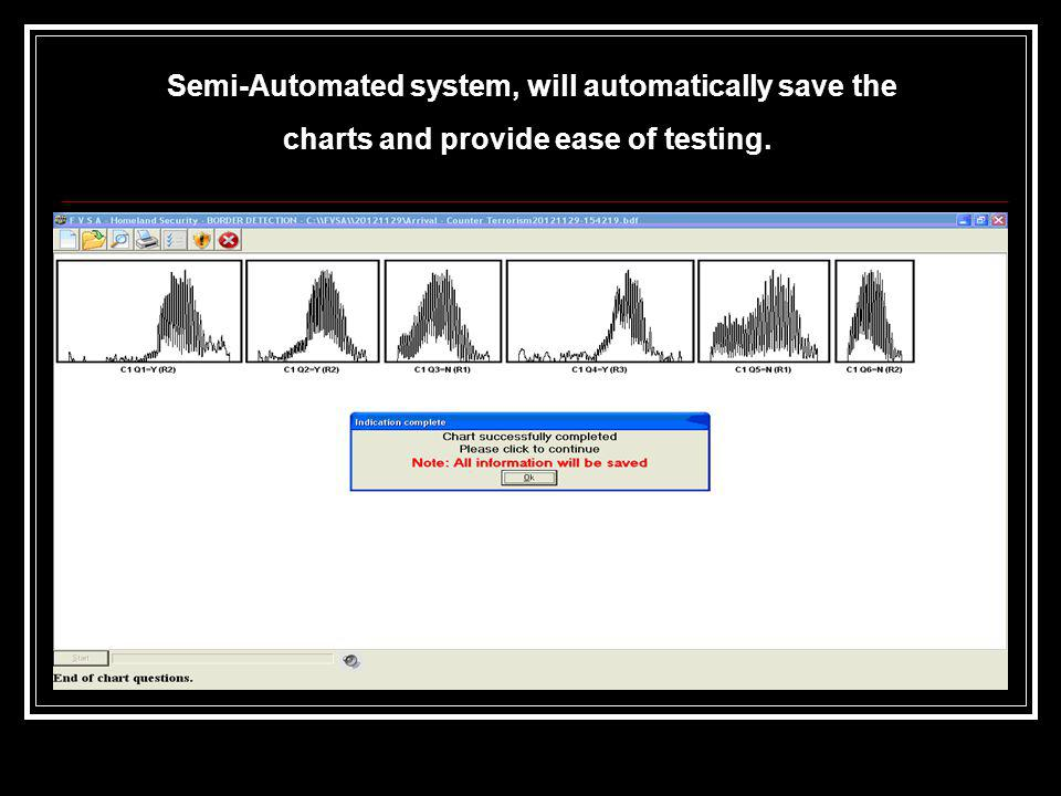 charts and provide ease of testing.