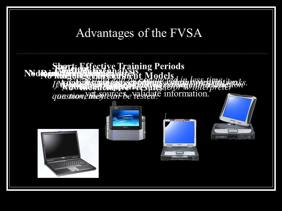 Advantages of the FVSA Short, Effective Training Periods Efficient