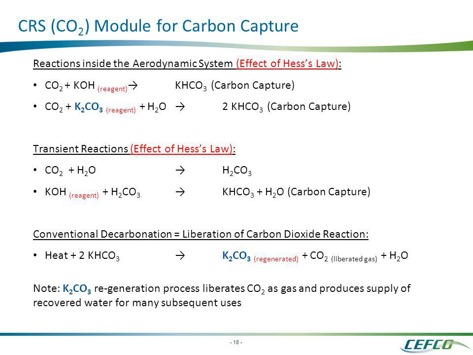 CRS (CO2) Module for Carbon Capture