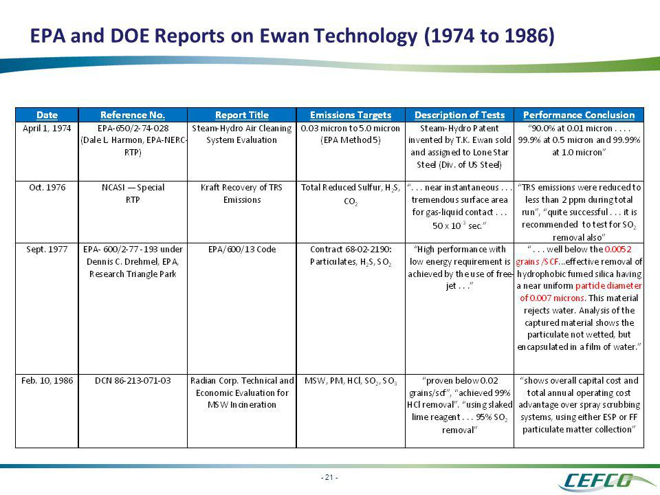 EPA and DOE Reports on Ewan Technology (1974 to 1986)