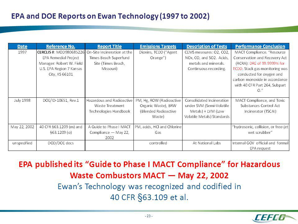 EPA and DOE Reports on Ewan Technology (1997 to 2002)