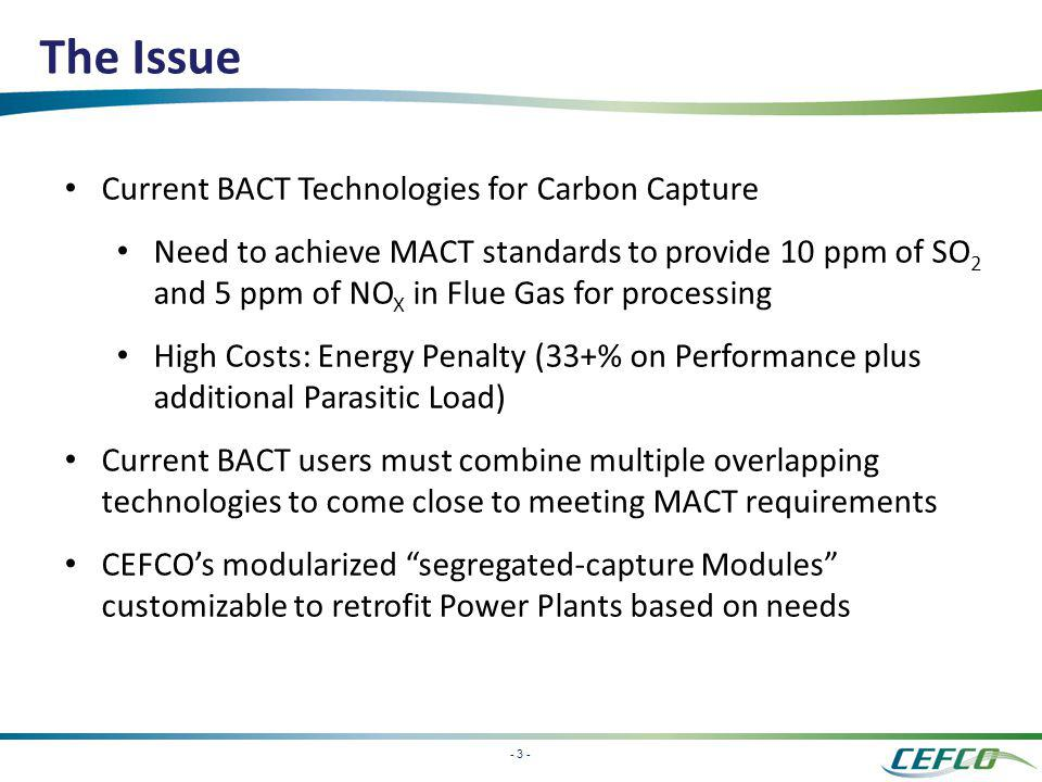 The Issue Current BACT Technologies for Carbon Capture