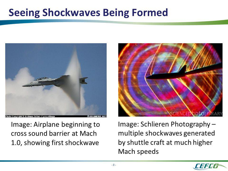 Seeing Shockwaves Being Formed