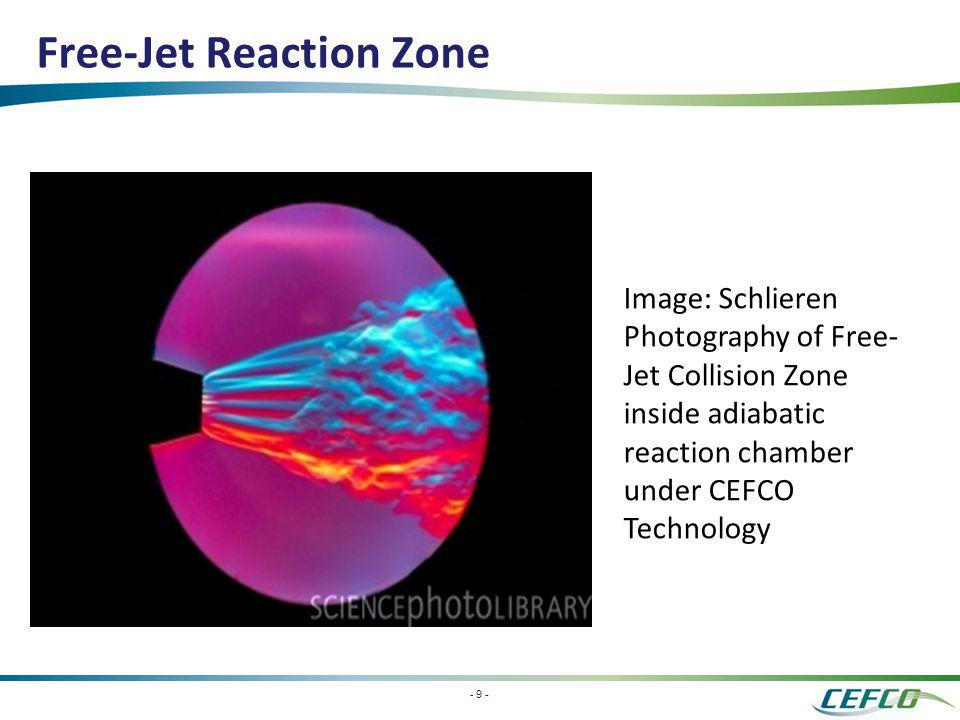 Free-Jet Reaction Zone