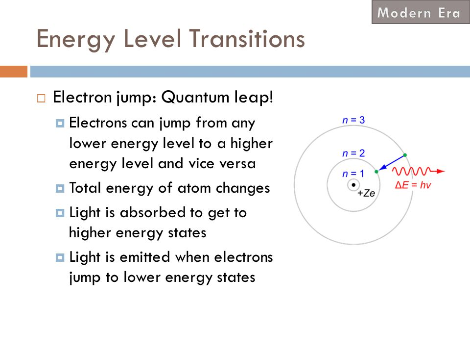 Energy Level Transitions