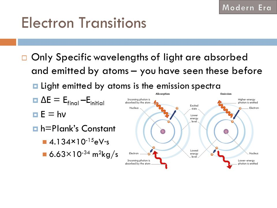 Modern Era Electron Transitions. Only Specific wavelengths of light are absorbed and emitted by atoms – you have seen these before.