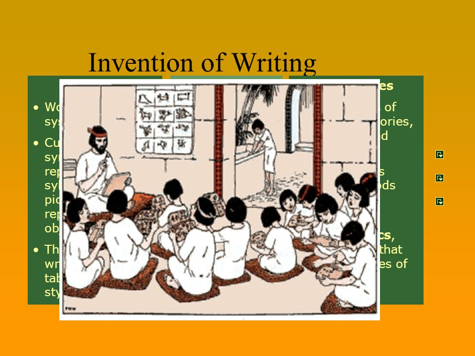 Invention of Writing Cuneiform World's first system of writing