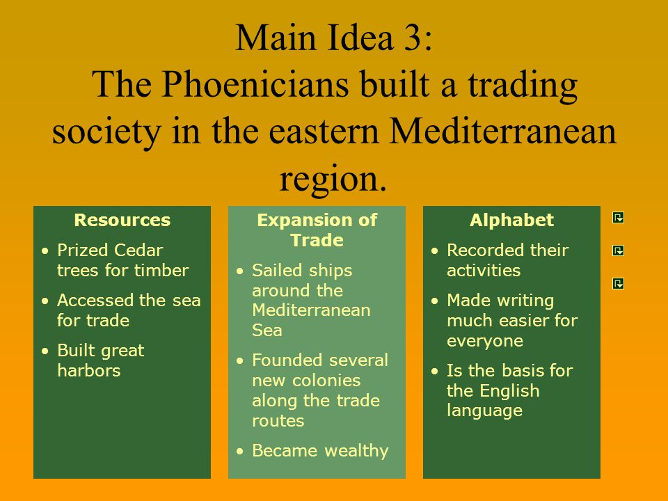 Main Idea 3: The Phoenicians built a trading society in the eastern Mediterranean region.