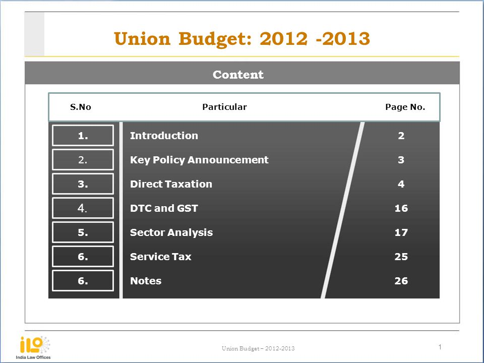 Union Budget: 2012 -2013 Content 4. 1. Introduction 2 2.