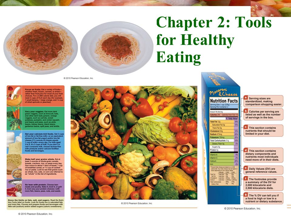 Chapter 2: Tools for Healthy Eating