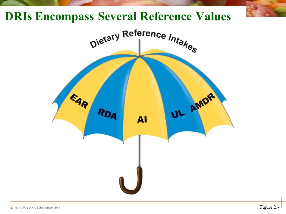 DRIs Encompass Several Reference Values
