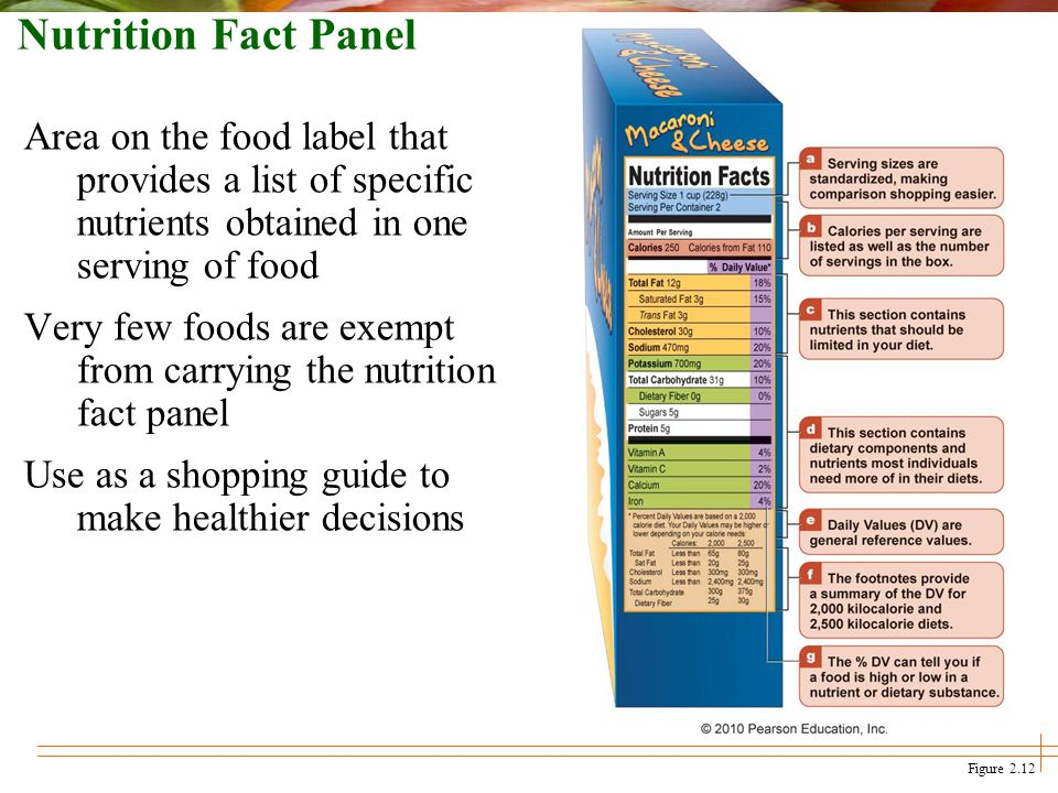 Nutrition Fact Panel Area on the food label that provides a list of specific nutrients obtained in one serving of food.