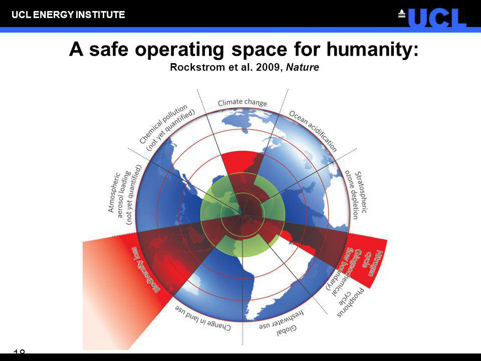 A safe operating space for humanity: Rockstrom et al. 2009, Nature